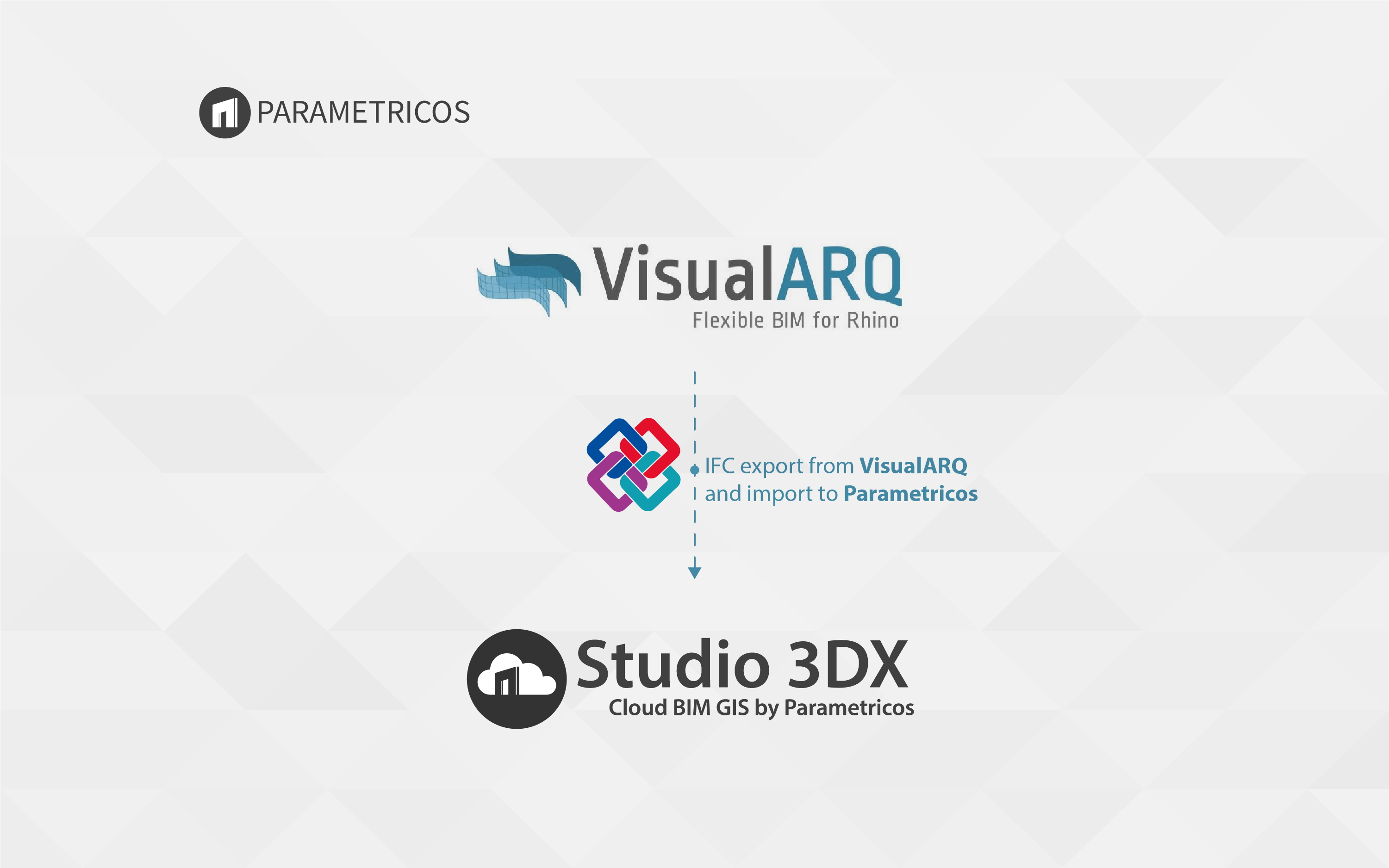 VisualARQ to Studio 3DX